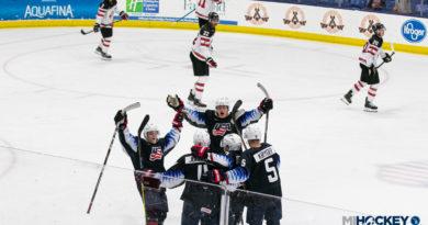 USA Hockey announces 2020 World Junior Summer Showcase roster